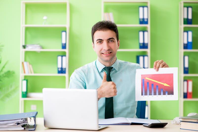 O gerente financeiro masculino que trabalha no escritório imagens de stock