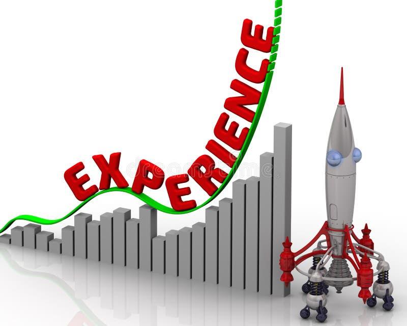 O gráfico do crescimento da experiência ilustração royalty free