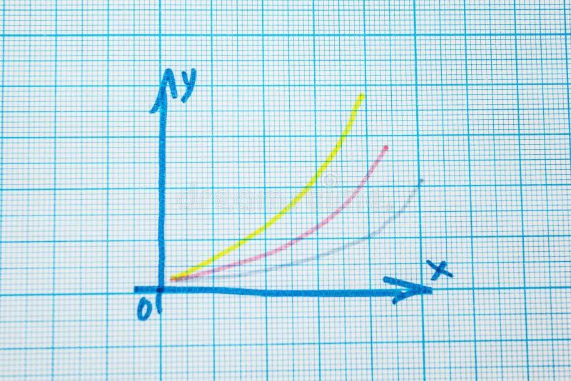 O gráfico matemático no caderno é esquadrado foto de stock royalty free