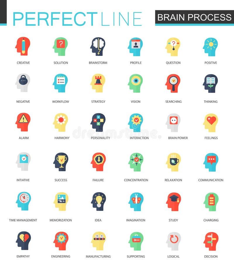 O grupo do vetor de imaginação lisa, a individualidade, a psicologia, o poder da mente e o cérebro processam ícones ilustração stock