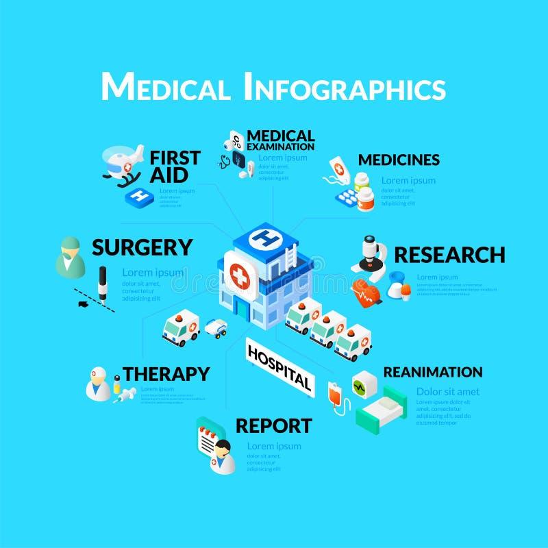 O grupo infographic dos cuidados médicos médicos com ícones lisos isométricos, medicinas incluídas do hospital pesquisa o exame m ilustração stock