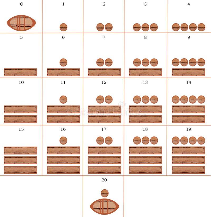 O Hieroglyph do Maya numera zero a vinte 0 20 ilustração stock