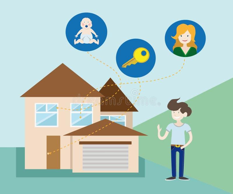 O homem com as chaves exulta a casa nova em que vivem, a sua esposa e criança foto de stock royalty free