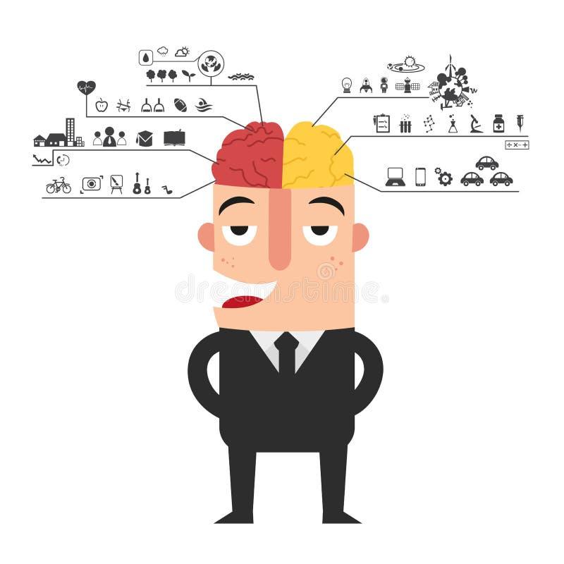 O homem de negócios com o cérebro esquerdo e direito funciona ícone ilustração do vetor