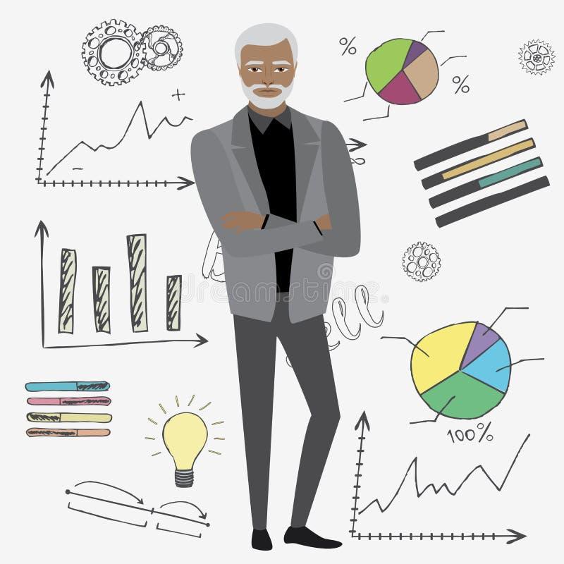 O homem de negócios dos desenhos animados e o negócio da garatuja ajustaram-se no fundo ilustração stock