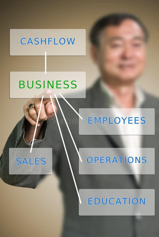 O homem de negócios sênior empurrou a carta de fluxo do negócio fotografia de stock