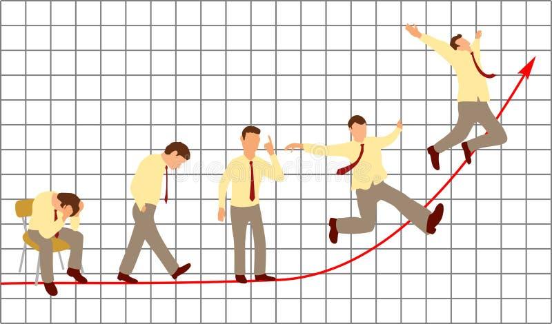 O homem de negócios sobrecarregado está sob o esforço com dor de cabeça ilustração stock