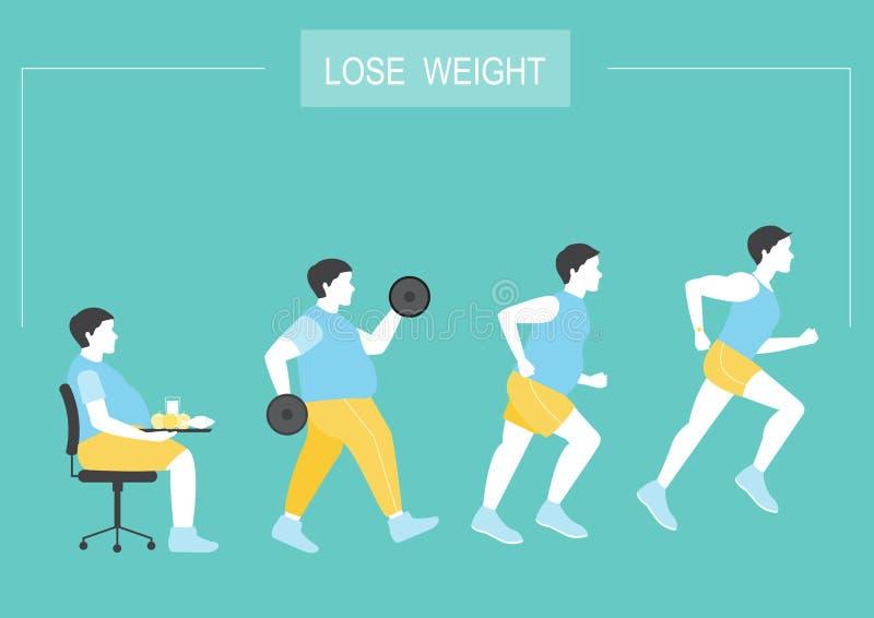 O homem existe antes e depois da dieta, estilo de vida saudável, ilustrações ilustração stock