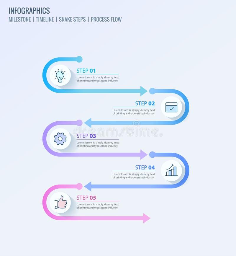 O infographics do marco miliário, infographics do espaço temporal, processa o fluxo infographic ilustração stock
