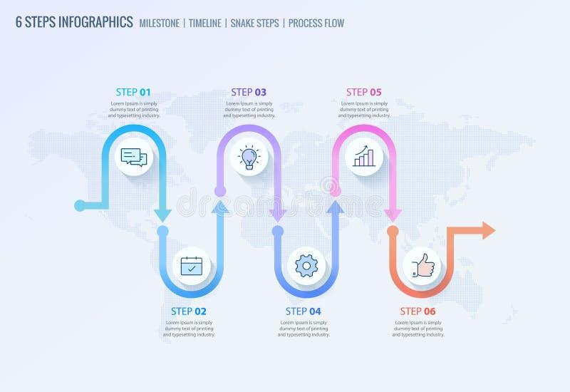 O infographics do marco miliário, infographics do espaço temporal, processa o fluxo infographic ilustração royalty free