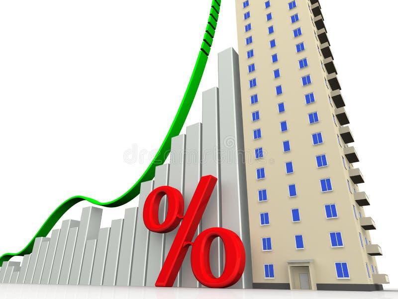 O interesse crescente na hipoteca Pena, eyeglasses e gráficos ilustração stock