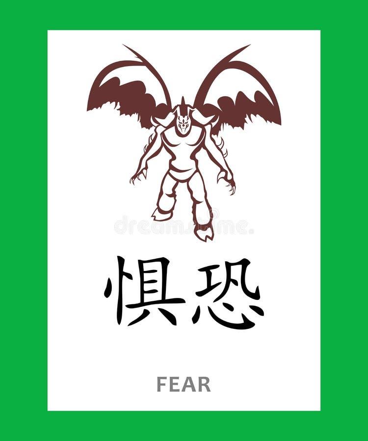 O medo do hieróglifo ilustração do vetor
