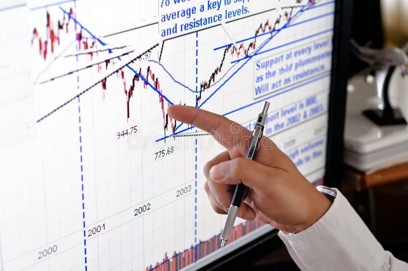 O mercado analisa foto de stock