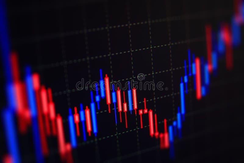 O mercado de valores de ação cita o gráfico ilustração stock