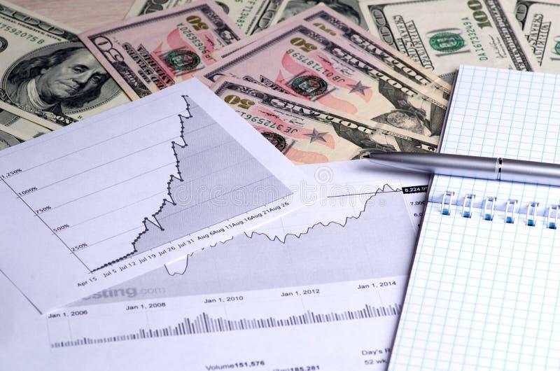 O mercado de valores de ação da contabilidade financeira representa graficamente a análise imagens de stock