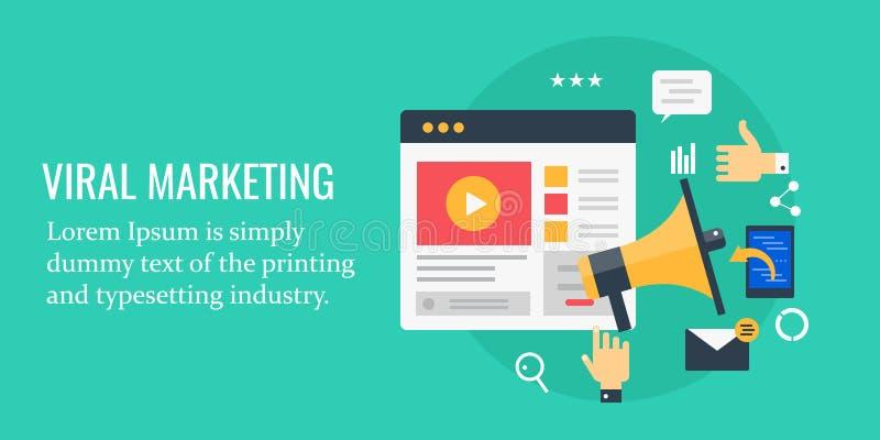 O mercado viral, satisfaz ido promoção viral, em linha, propaganda digital, estratégia satisfeita, meio social, mercado video ilustração stock