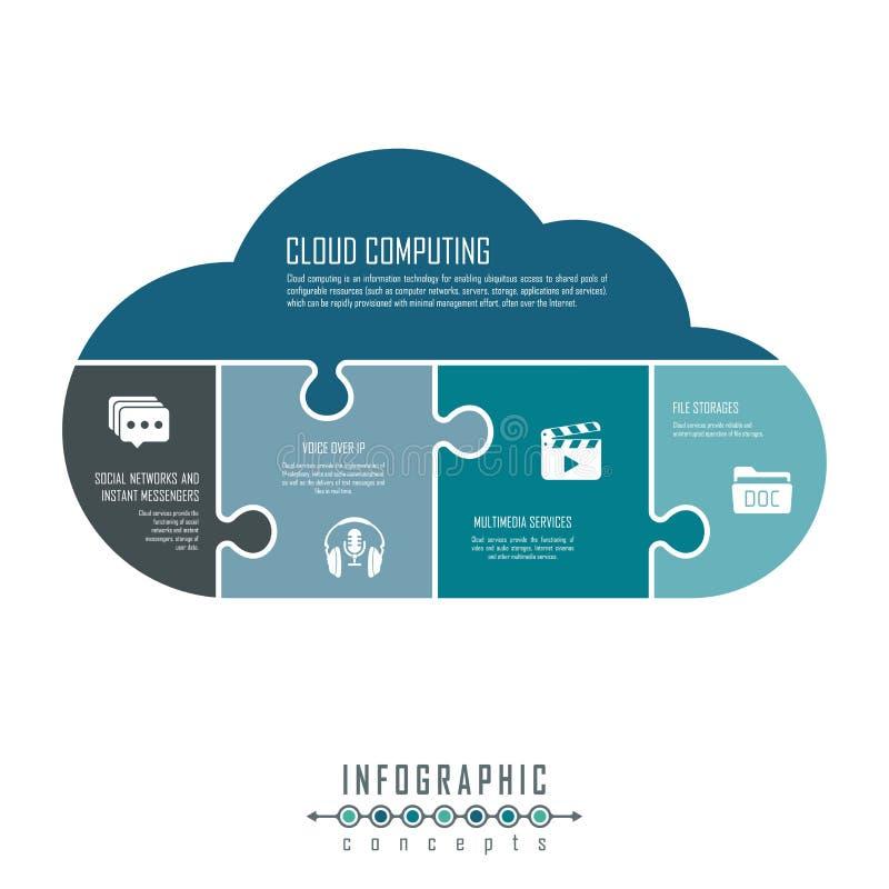 O molde da nuvem de Infographic pode ser usado para a carta, diagrama, design web, apresentação, propaganda, história foto de stock royalty free