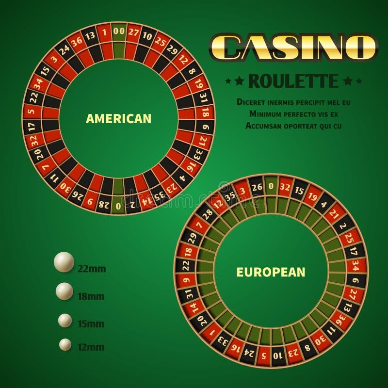 O movimento americano e europeu da roleta do casino roda a ilustração do vetor ilustração stock