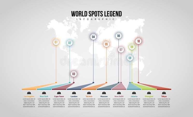 O mundo mancha a legenda Infographic ilustração royalty free