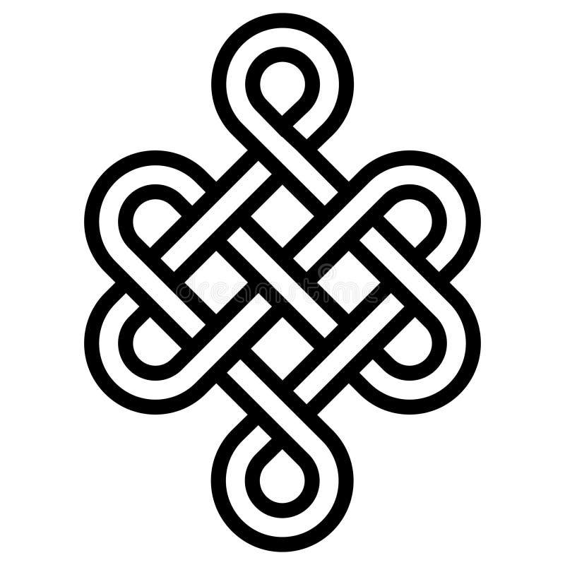 O nó místico da longevidade e da saúde, assina a boa sorte Feng Shui, vector o nó da infinidade, tatuagem do símbolo da saúde ilustração do vetor