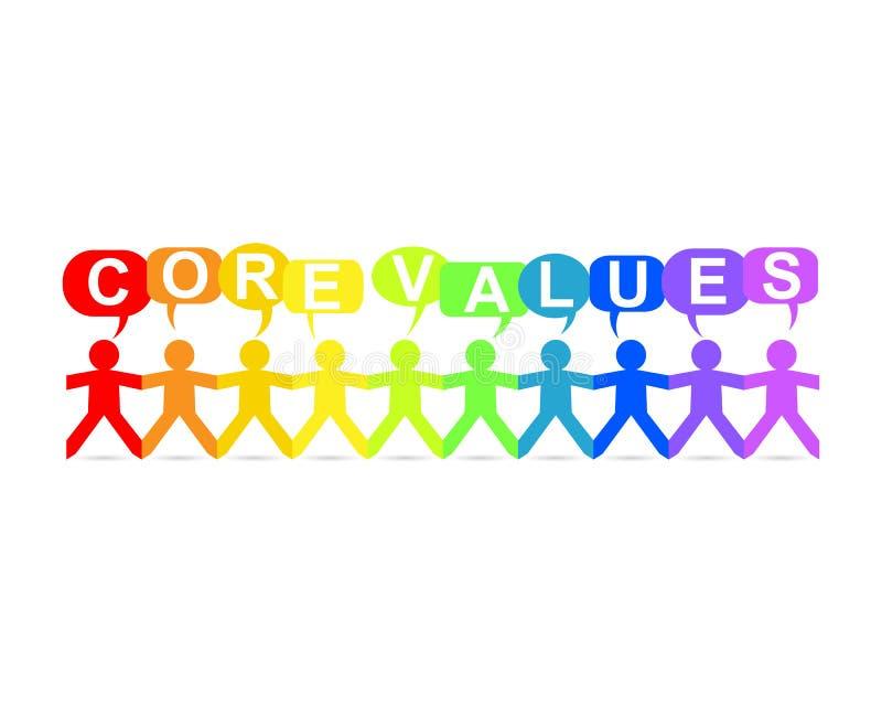 O núcleo avalia o arco-íris de papel do discurso dos povos ilustração royalty free