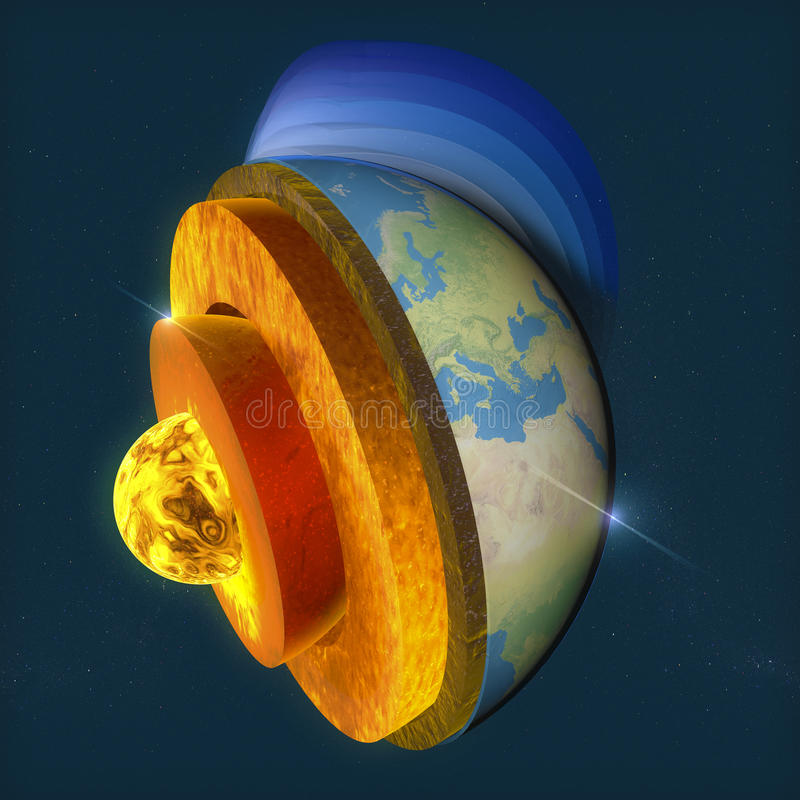 O núcleo de terra, seção mergulha a terra e o céu ilustração do vetor