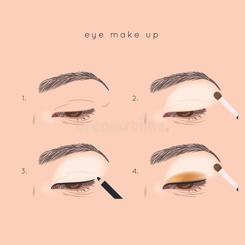 O olho compõe o curso Como aplicar a sombra ilustração royalty free