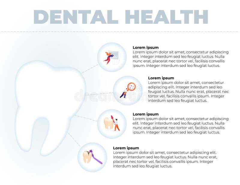 O plano é escrito desenhos animados dentais da bandeira da saúde ilustração do vetor