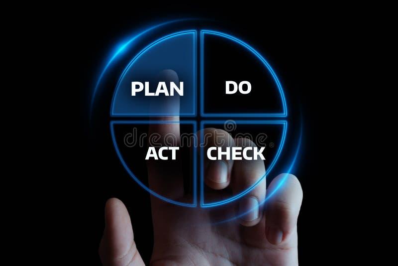 O plano de PDCA faz o conceito do sucesso do objetivo da estratégia da ação de negócio do ato de verificação imagens de stock royalty free