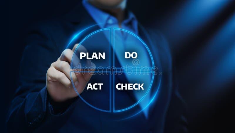 O plano de PDCA faz o conceito do sucesso do objetivo da estratégia da ação de negócio do ato de verificação foto de stock royalty free