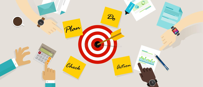 O plano de PDCA verifica o conceito do negócio da gestão da ação ilustração stock