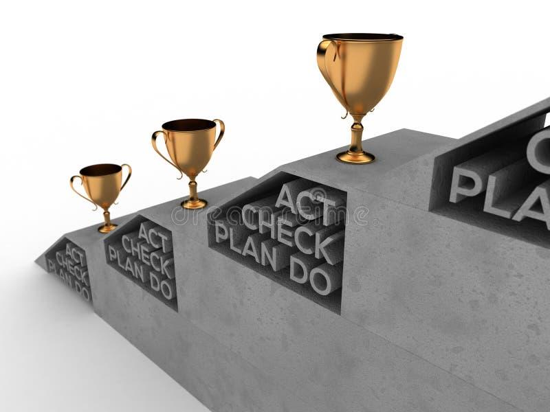 O plano faz o ato de verificação ilustração stock