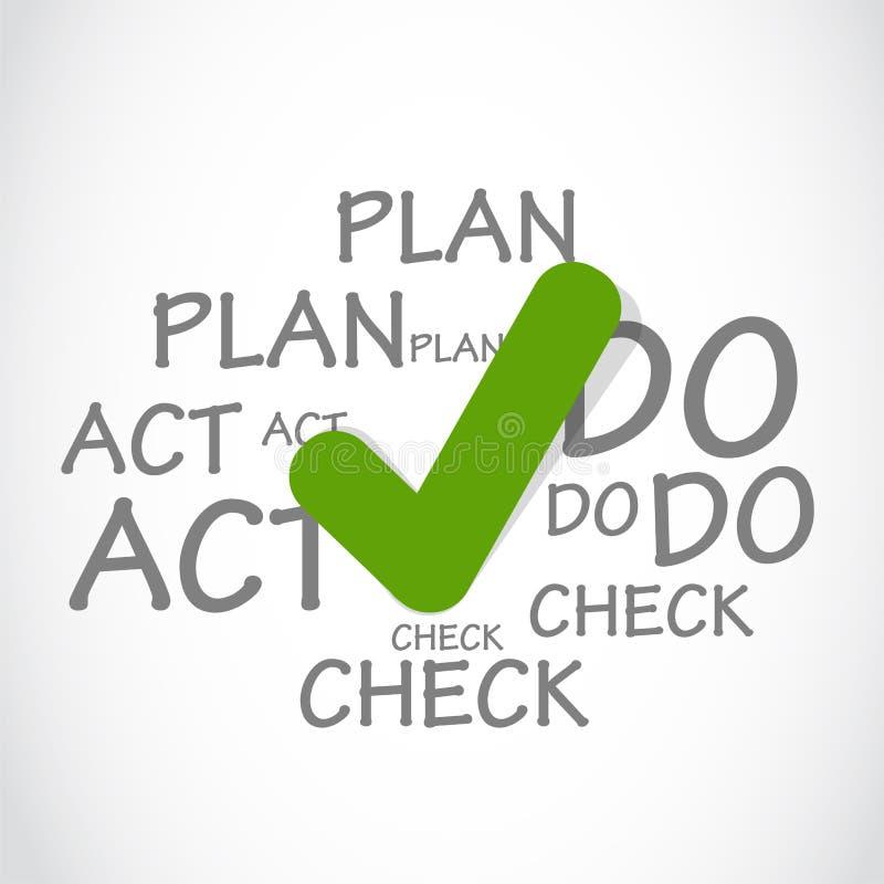O plano faz o projeto do ato de verificação ilustração stock