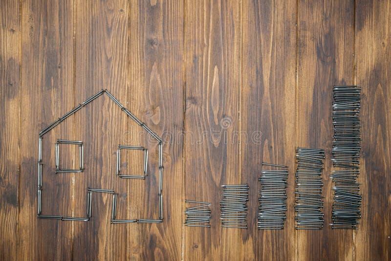 O preço da habitação aumenta, a caminhada do mercado imobiliário, grupo de prego fotos de stock royalty free