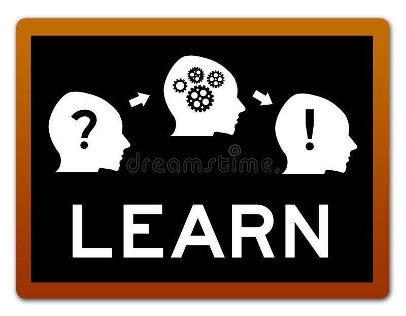 O problema aprende pensa a solução ilustração royalty free
