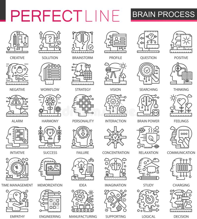 O processo, a imaginação e a mente do cérebro põem símbolos do conceito do esboço mini Ilustrações lineares do estilo do curso mo ilustração do vetor