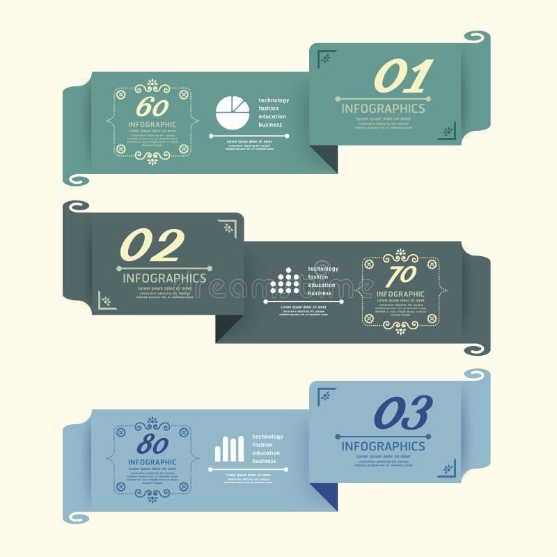 O projeto do vintage etiqueta template.vector infographic ilustração stock