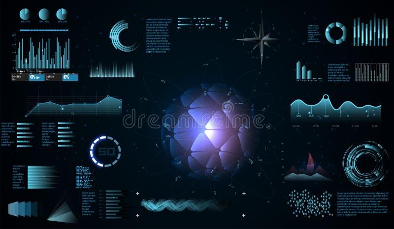 O projeto futurista do hud da relação, elementos infographic como a exploração representa graficamente ou ondas, painel futurista ilustração stock