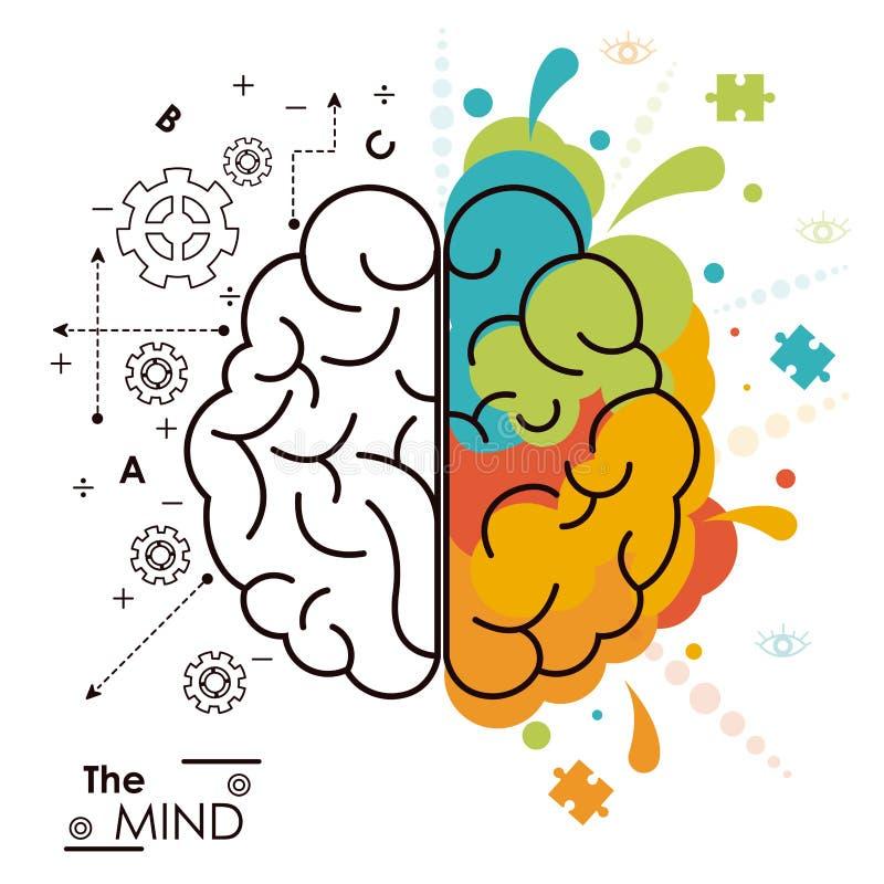 O projeto humano das funções do cérebro da mente da esquerda à direita ilustração do vetor