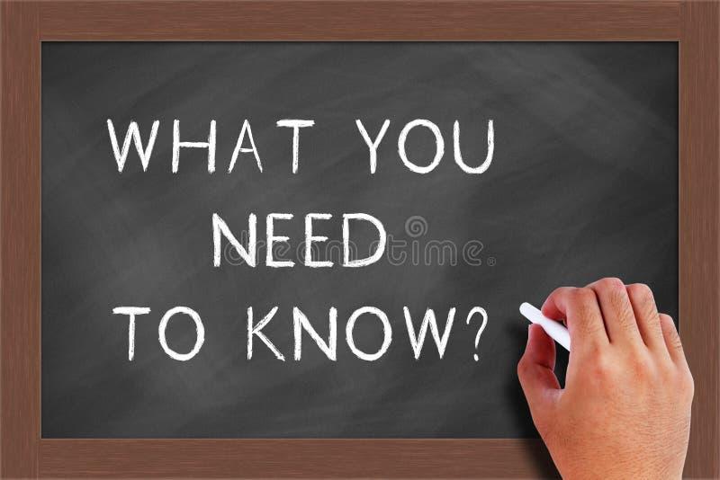O que você precisa de conhecer o texto no quadro-negro foto de stock