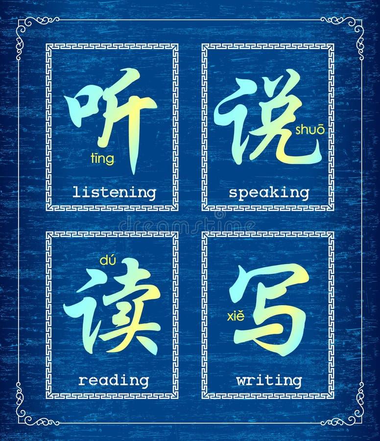 O símbolo do caráter chinês aprende aproximadamente ilustração do vetor