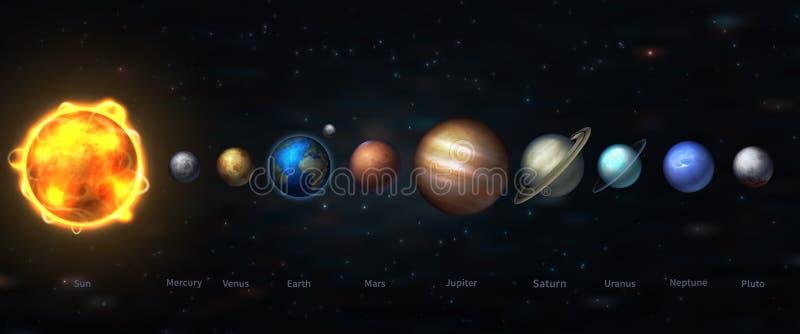 O sistema solar em nossa galáxia é todos os planetas de nosso sistema Realismo do vetor ilustração do vetor da astronomia e da as ilustração stock