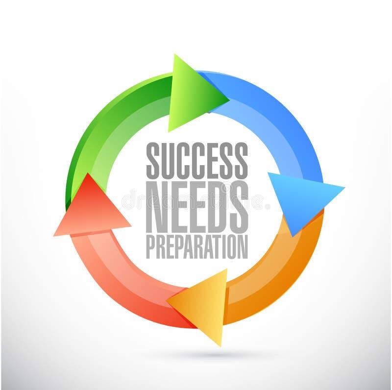 o sucesso precisa o conceito do sinal do ciclo da preparação ilustração do vetor