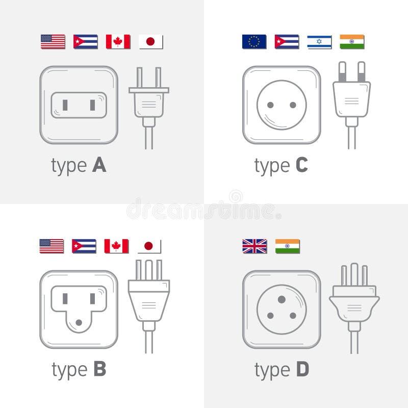 O tipo diferente grupo do soquete de poder, ilustração do ícone para o país diferente obstrui Datilografe ABCD ilustração do vetor