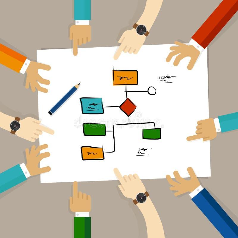 O trabalho da equipe da tomada de decisão do processo do fluxograma no papel que olha no conceito do negócio do planeamento entre ilustração do vetor