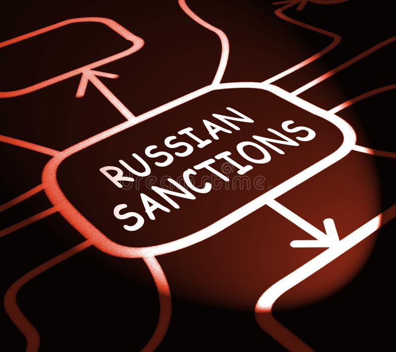 O trunfo Rússia aprova o embargo monetário contra a Federação Russa - ilustração 3d ilustração royalty free