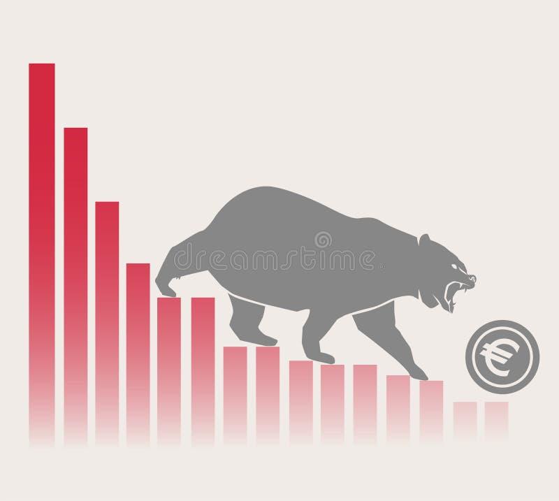 O urso move o Euro para baixo no gráfico, mercado de moeda negativo ilustração royalty free