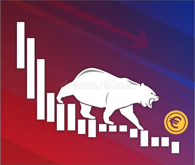 O urso move o Euro para baixo no gr?fico, mercado de moeda negativo ilustração royalty free