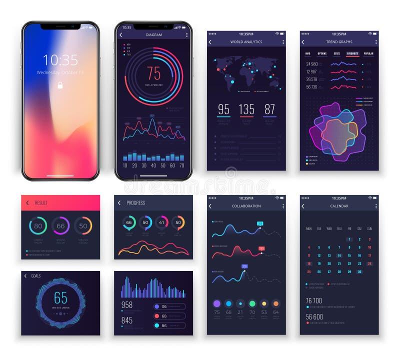 O ux móvel da aplicação conecta moldes do vetor com as cartas e os diagramas Coleção do ui de Smartphone ilustração royalty free