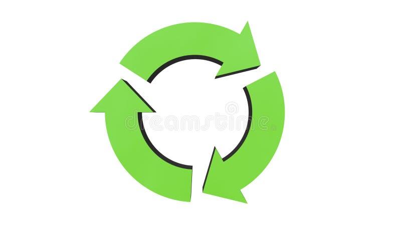O verde recicla a ilustração do símbolo 3d isolada em um backgro branco ilustração do vetor